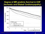 degree of mr predicts survival in chf ischemic and dilated cardiomyopathy