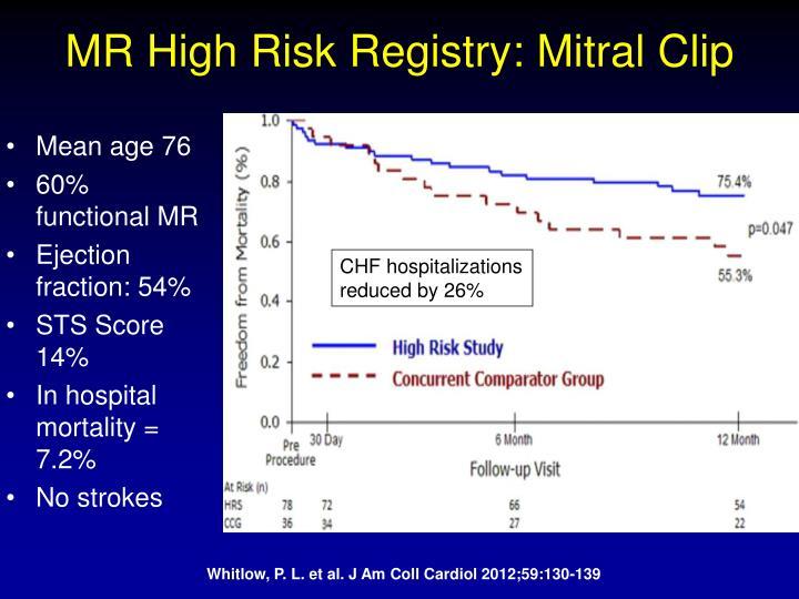 MR High Risk Registry: Mitral Clip