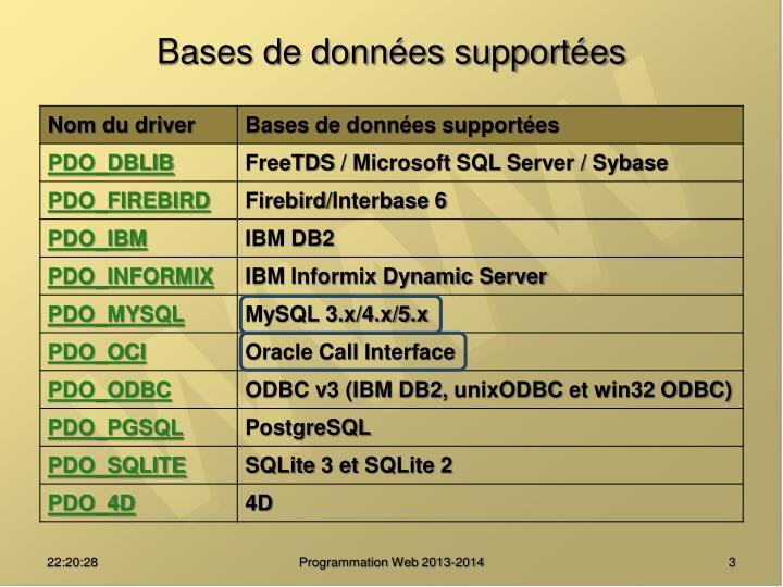 Bases de données supportées
