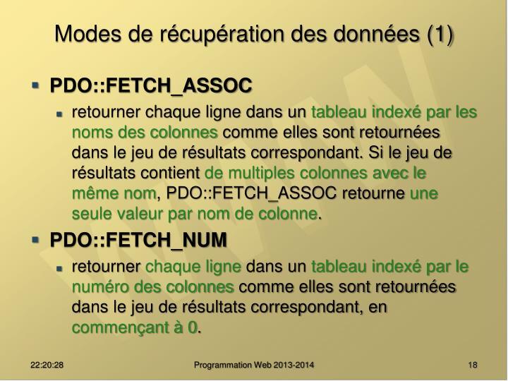Modes de récupération des données (1)