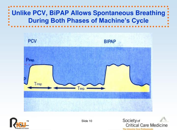 Unlike PCV, BiPAP Allows Spontaneous Breathing During Both Phases of Machine's Cycle