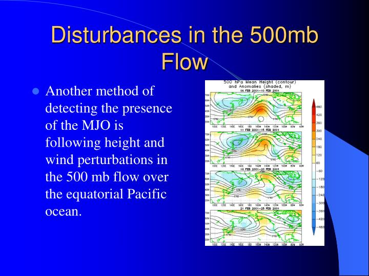 Disturbances in the 500mb Flow