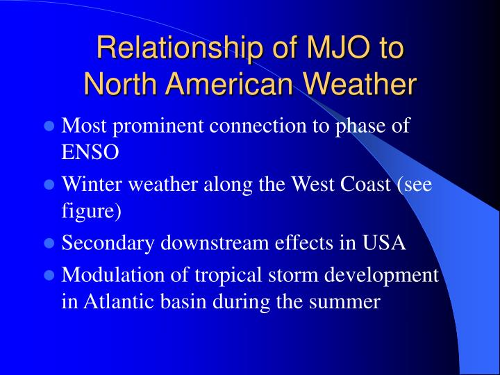 Relationship of MJO to
