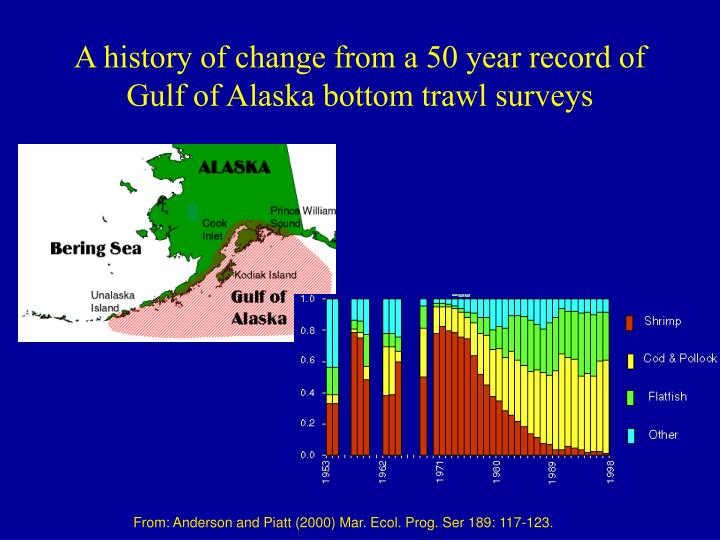 A history of change from a 50 year record of Gulf of Alaska bottom trawl surveys