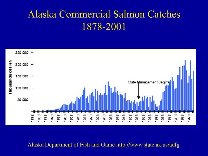 Alaska Commercial Salmon Catches 1878-2001
