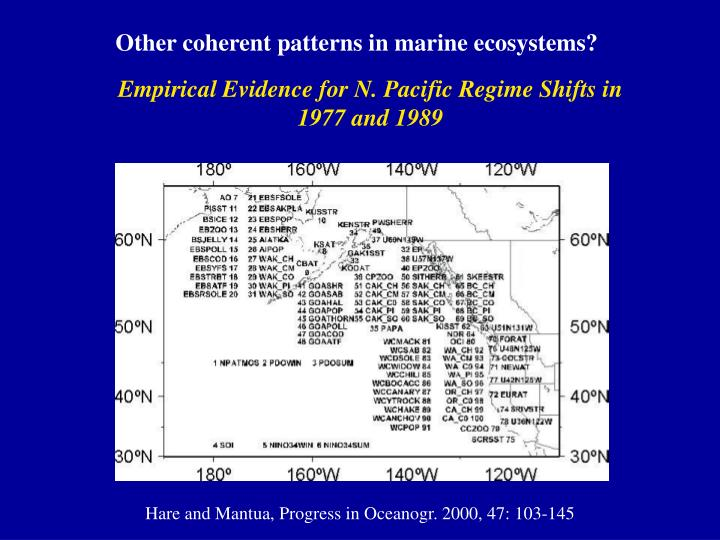 Other coherent patterns in marine ecosystems?