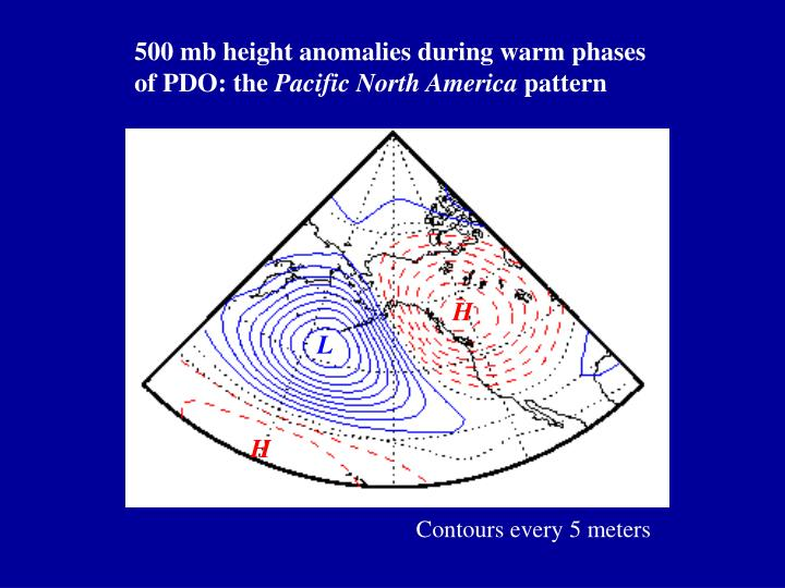 500 mb height anomalies during warm phases
