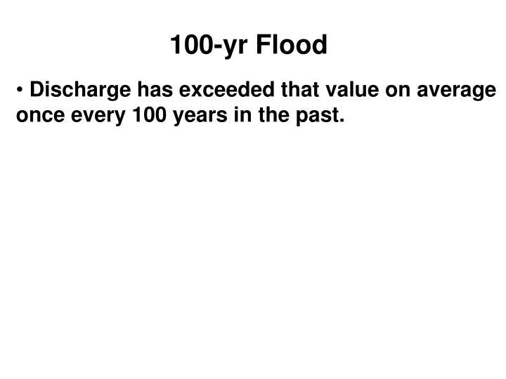 100-yr Flood