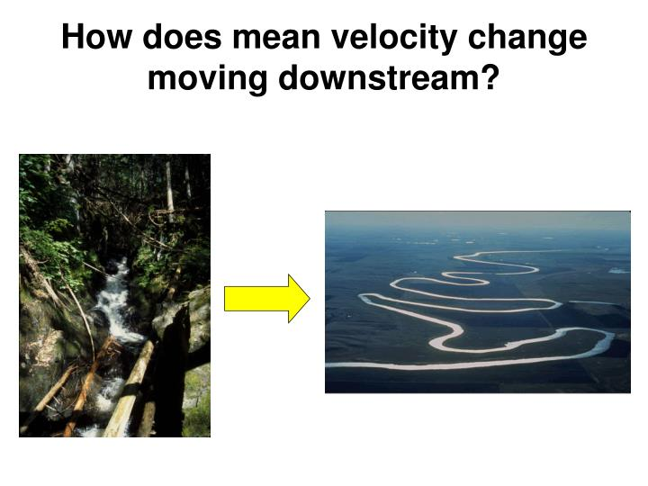How does mean velocity change moving downstream?