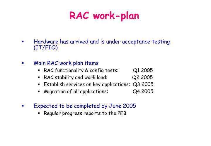 RAC work-plan