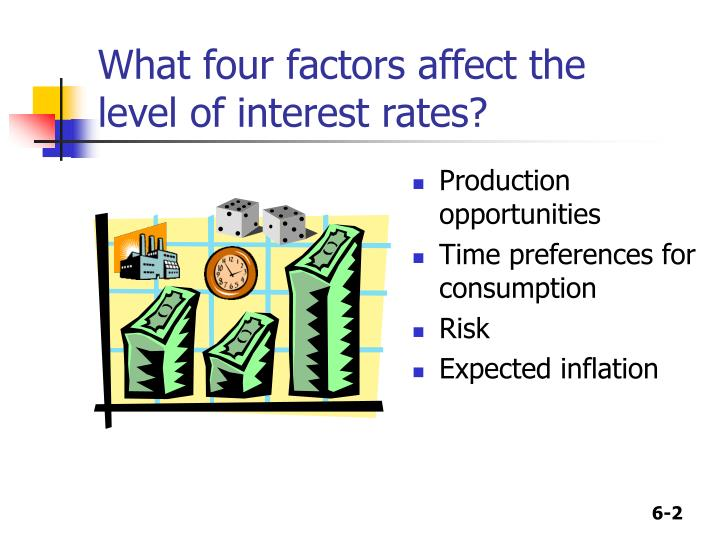 What four factors affect the level of interest rates?