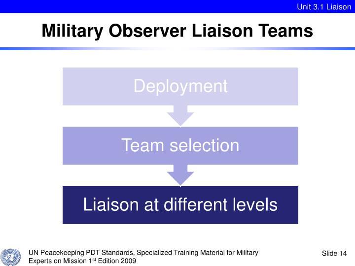 Military Observer Liaison Teams
