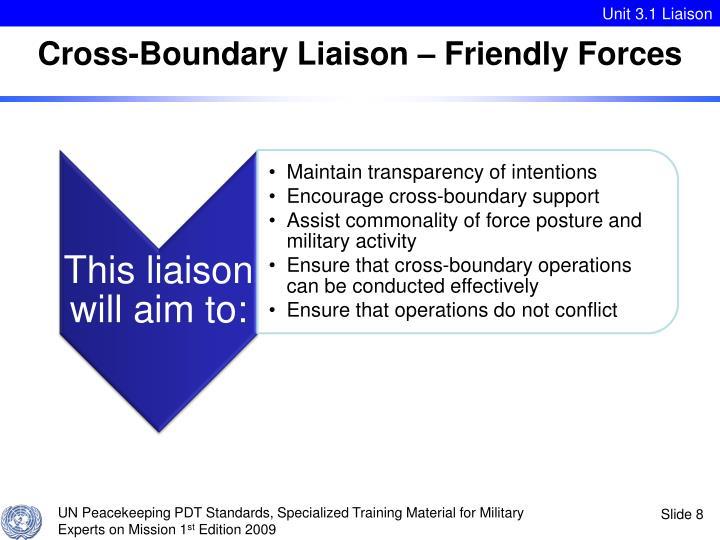 Cross-Boundary Liaison – Friendly Forces