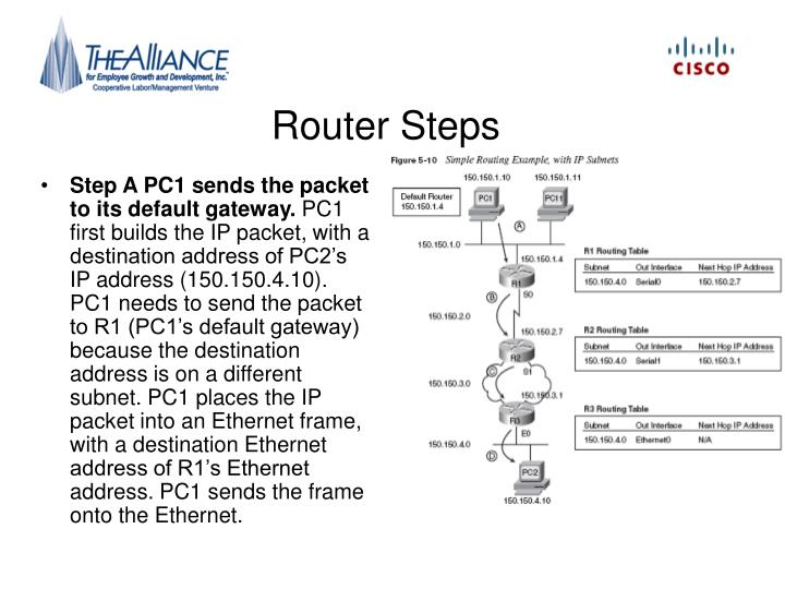 Router Steps