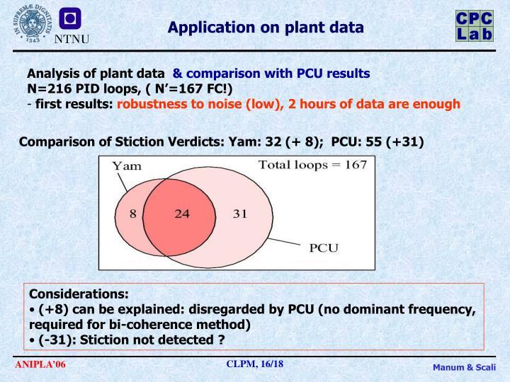 Application on plant data