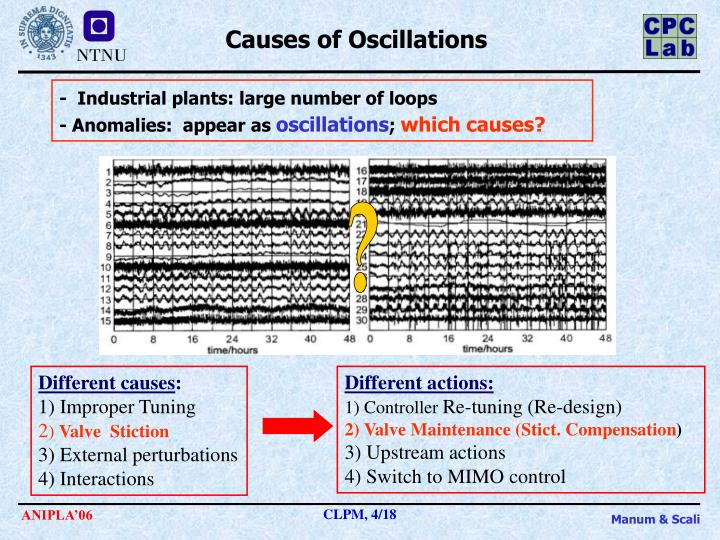Causes of Oscillations