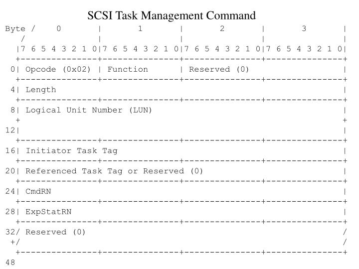 SCSI Task Management Command