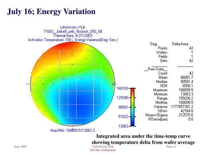 July 16; Energy Variation
