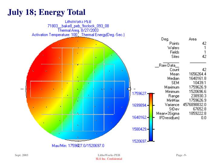 July 18; Energy Total
