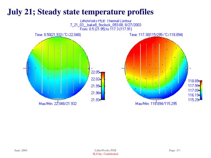 July 21; Steady state temperature profiles