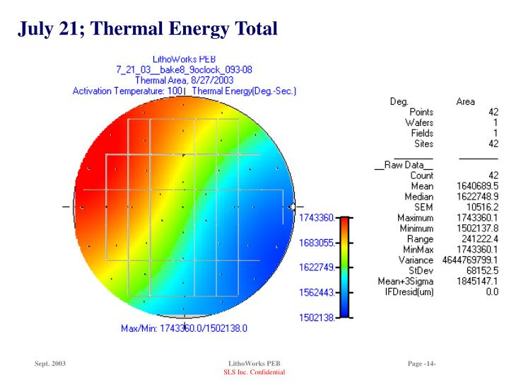 July 21; Thermal Energy Total