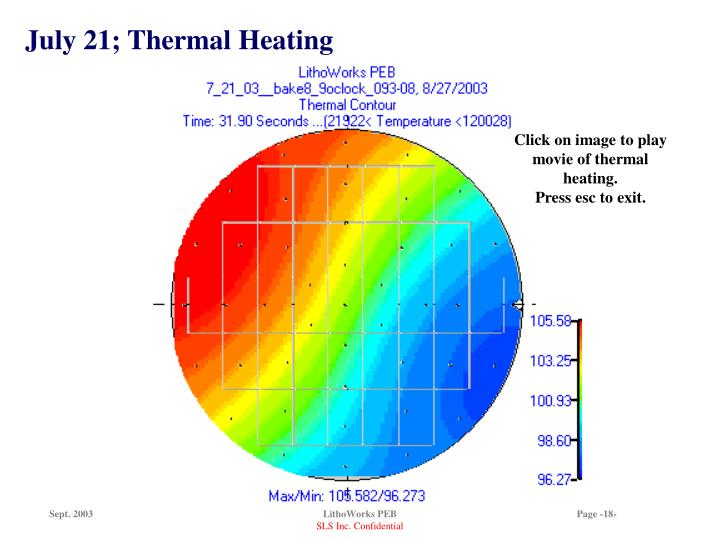 July 21; Thermal Heating