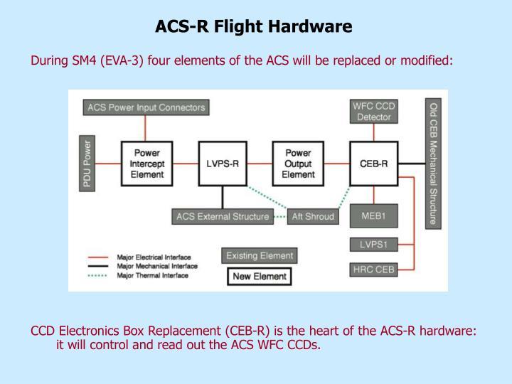 ACS-R Flight Hardware