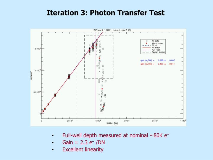Iteration 3: Photon Transfer Test