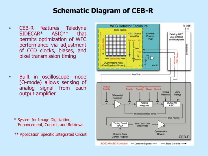Schematic Diagram of CEB-R