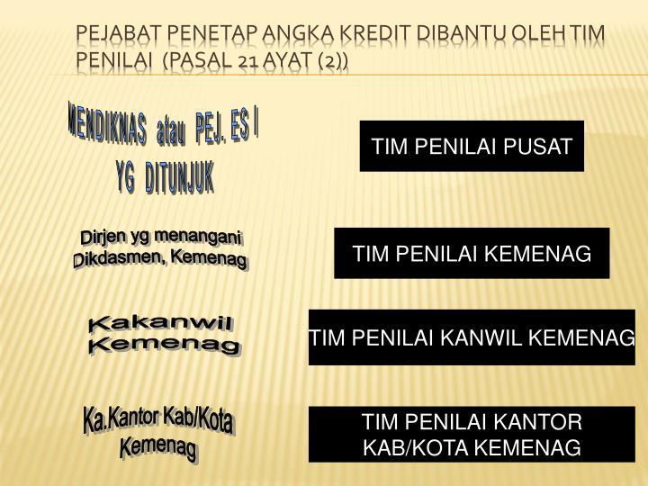 Pejabat Penetap Angka Kredit dibantu oleh TIM PENILAI  (Pasal 21 ayat (2))