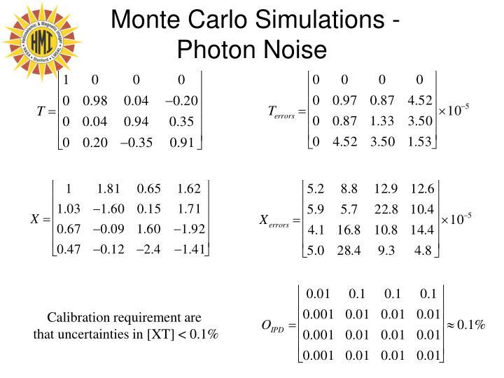 Monte Carlo Simulations -
