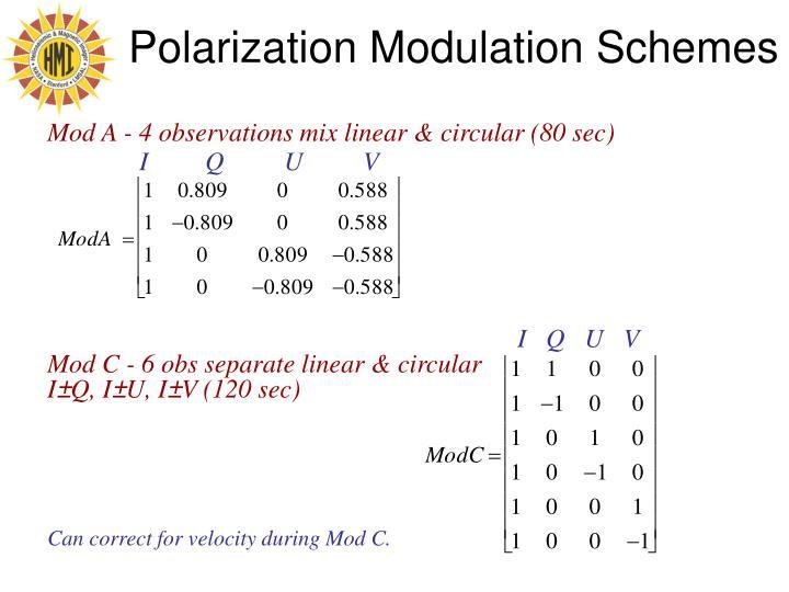 Polarization Modulation Schemes