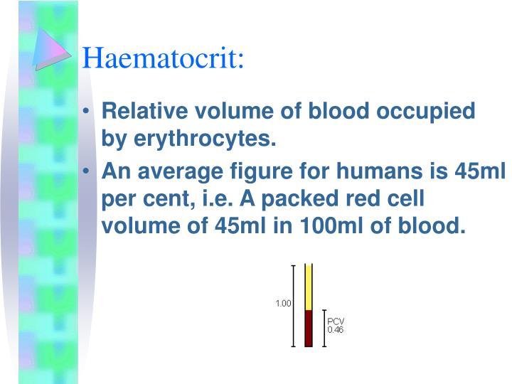 Haematocrit: