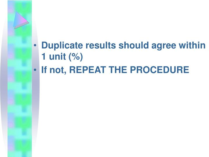 Duplicate results should agree within 1 unit (%)