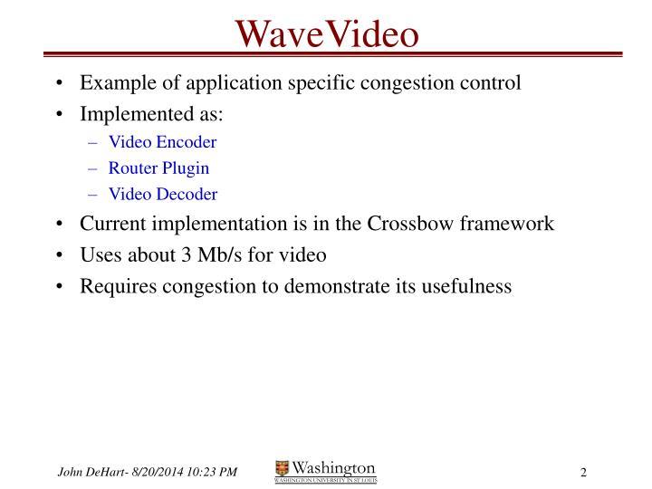 WaveVideo