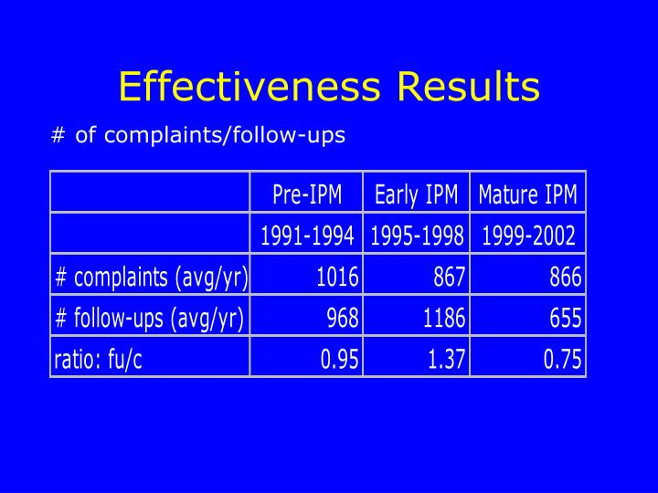 Effectiveness Results