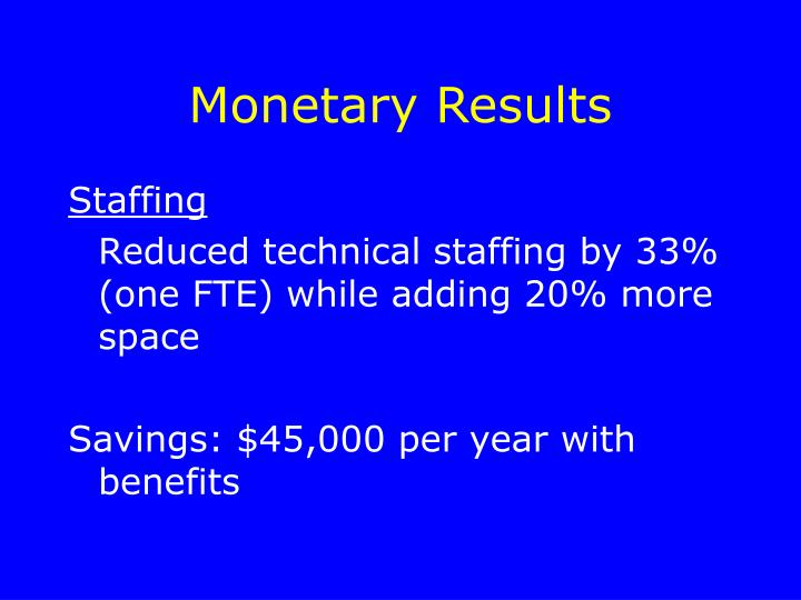 Monetary Results