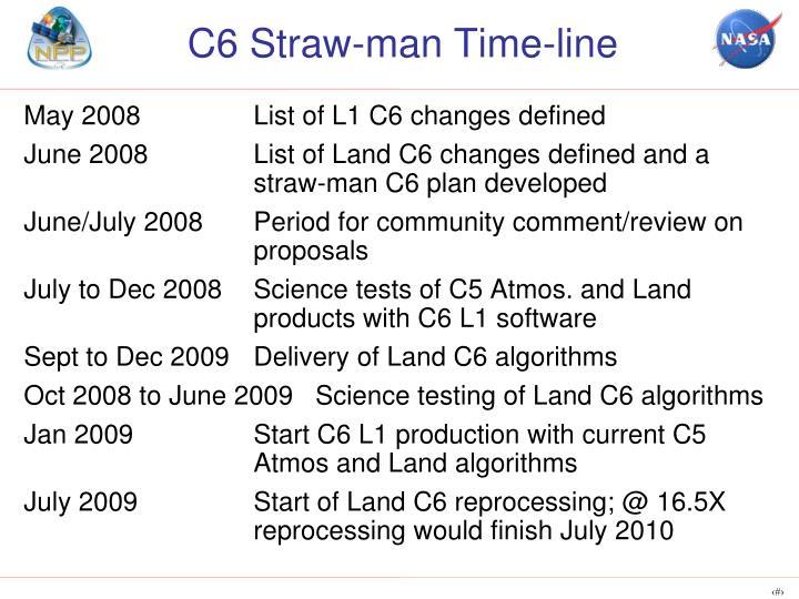 C6 Straw-man Time-line