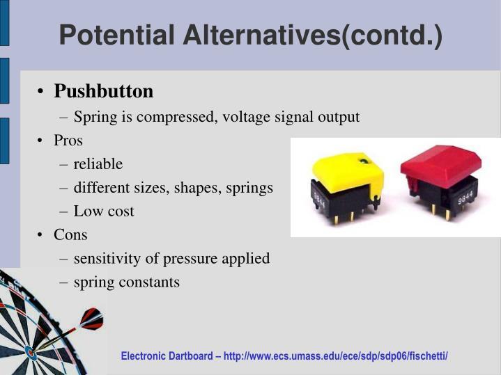 Potential Alternatives(contd.)