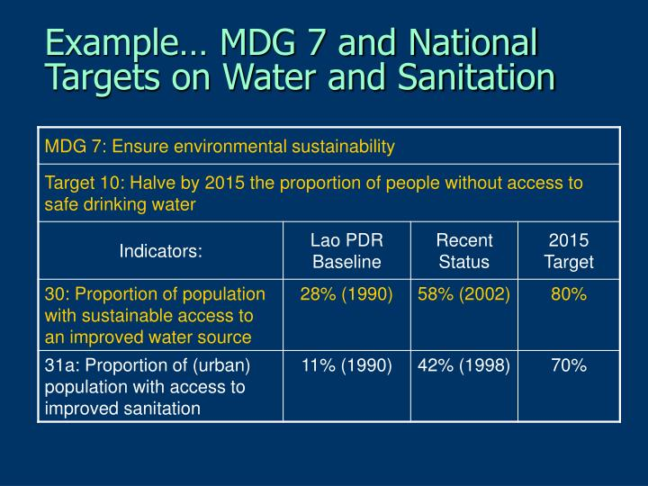 Example… MDG 7 and National Targets on Water and Sanitation