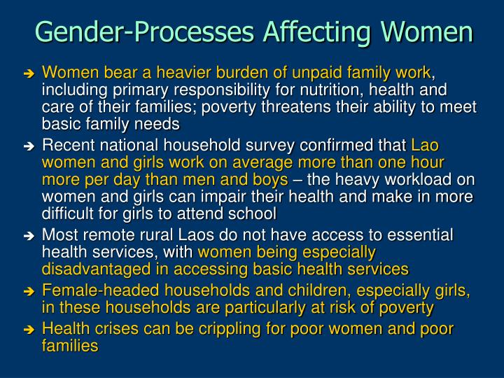 Gender-Processes Affecting Women
