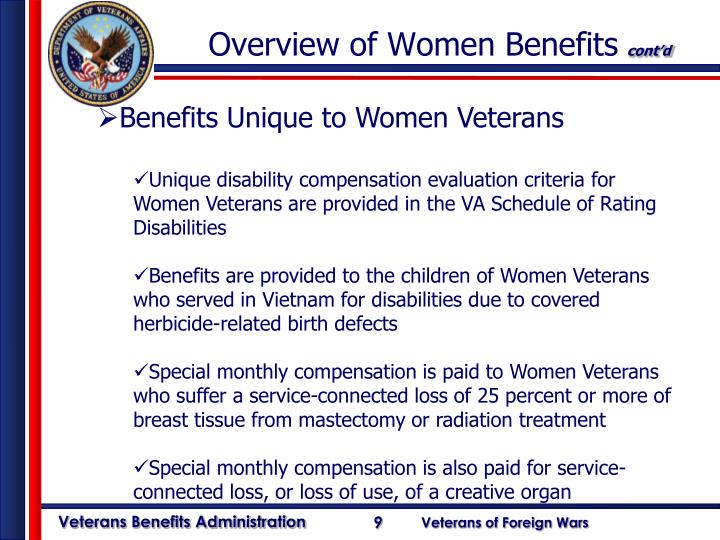 Overview of Women Benefits
