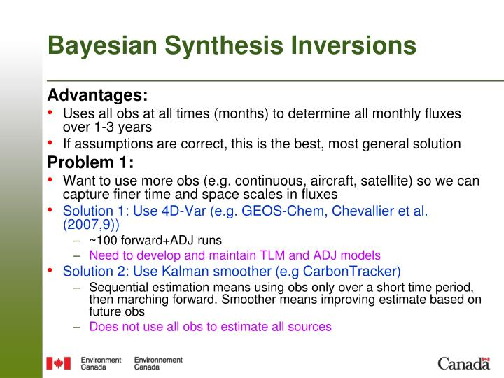 Bayesian Synthesis Inversions