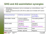 ghg and aq assimilation synergies
