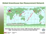 global greenhouse gas measurement network