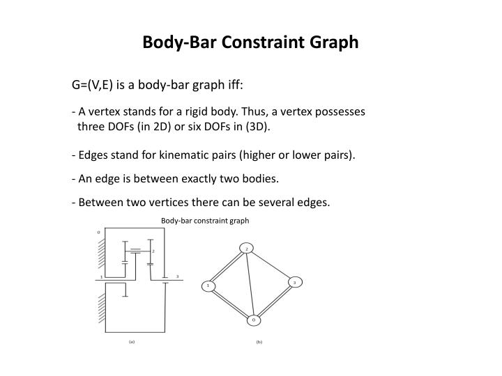 Body-Bar Constraint Graph