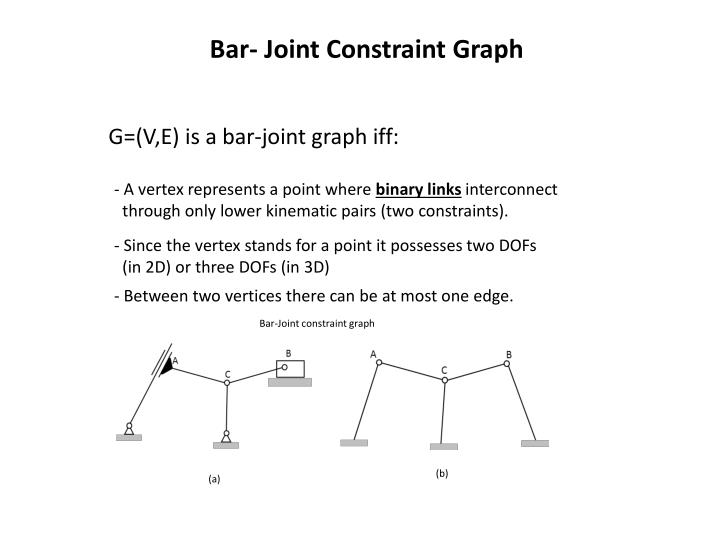 Bar- Joint Constraint Graph