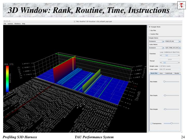 3D Window: Rank, Routine, Time, Instructions