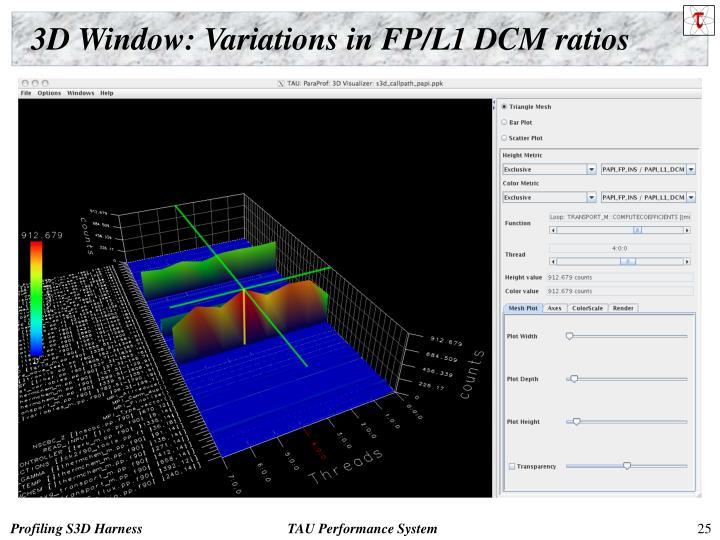 3D Window: Variations in FP/L1 DCM ratios