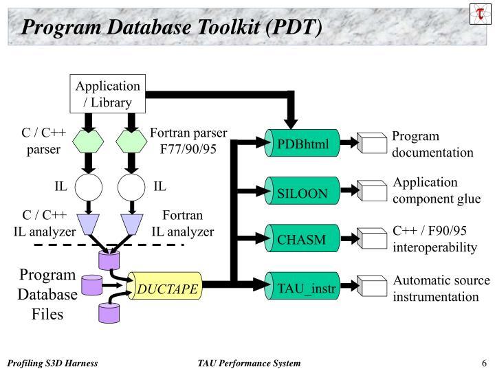 Program Database Toolkit (PDT)